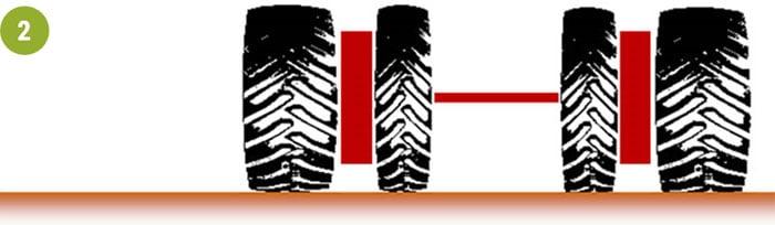 jumelage pneus larges externe + étroits interne