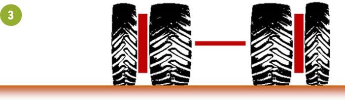 sarclage jumelage : pneus étroits externe + large interne
