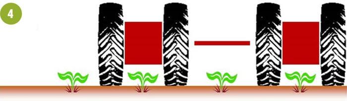 jumelage pneus étroits à double sillon